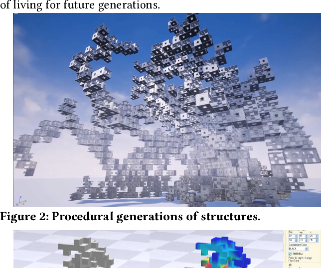 Creating the unreal: speculative visions for future living