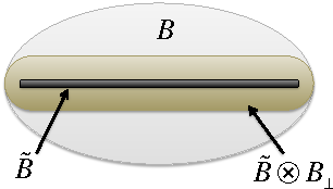 Figure 3 for Hierarchical Exploration for Accelerating Contextual Bandits