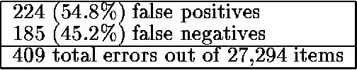 Figure 2 for Adaptive Sentence Boundary Disambiguation