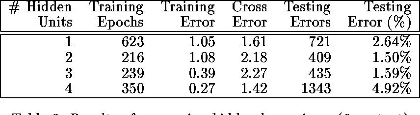 Figure 4 for Adaptive Sentence Boundary Disambiguation