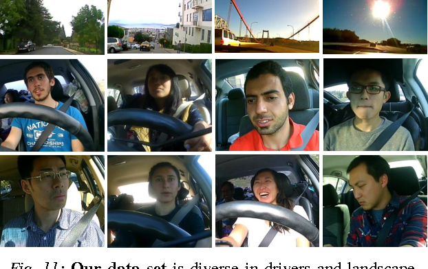 Figure 3 for Brain4Cars: Car That Knows Before You Do via Sensory-Fusion Deep Learning Architecture