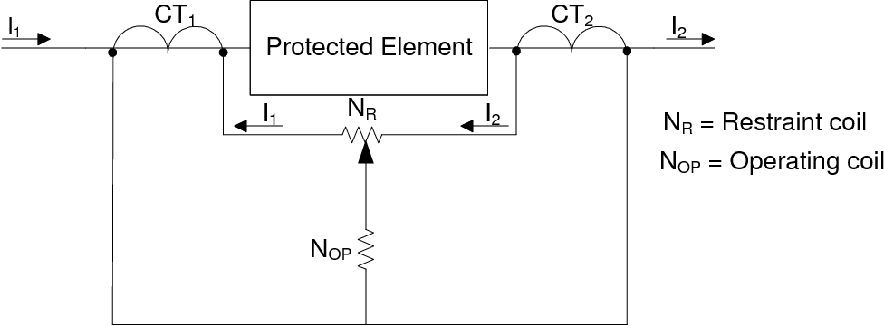 PDF] Numerical distance protection relay commissioning and testing