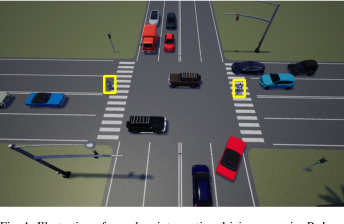 Figure 1 for Multi-agent Interactive Prediction under Challenging Driving Scenarios