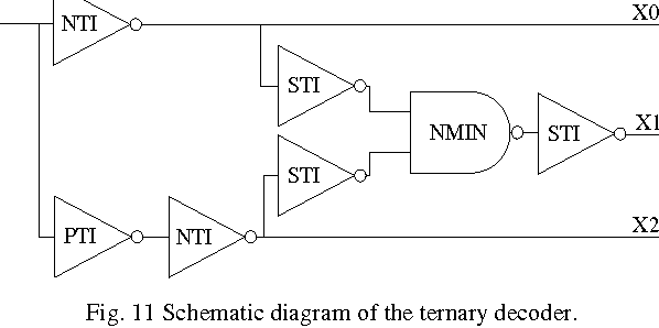 figure 11 from design and reliability analysis of multiple valued logic gates using carbon