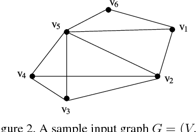 Figure 3 for A Practical Maximum Clique Algorithm for Matching with Pairwise Constraints