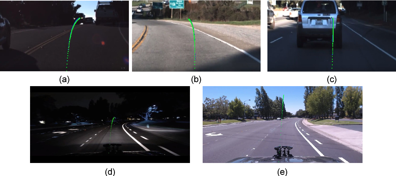Figure 3 for End-to-end Multi-Modal Multi-Task Vehicle Control for Self-Driving Cars with Visual Perception