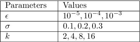 Figure 4 for Primal Wasserstein Imitation Learning