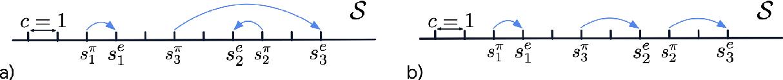 Figure 1 for Primal Wasserstein Imitation Learning