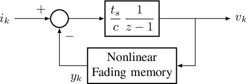 Figure 1 for System identification of biophysical neuronal models