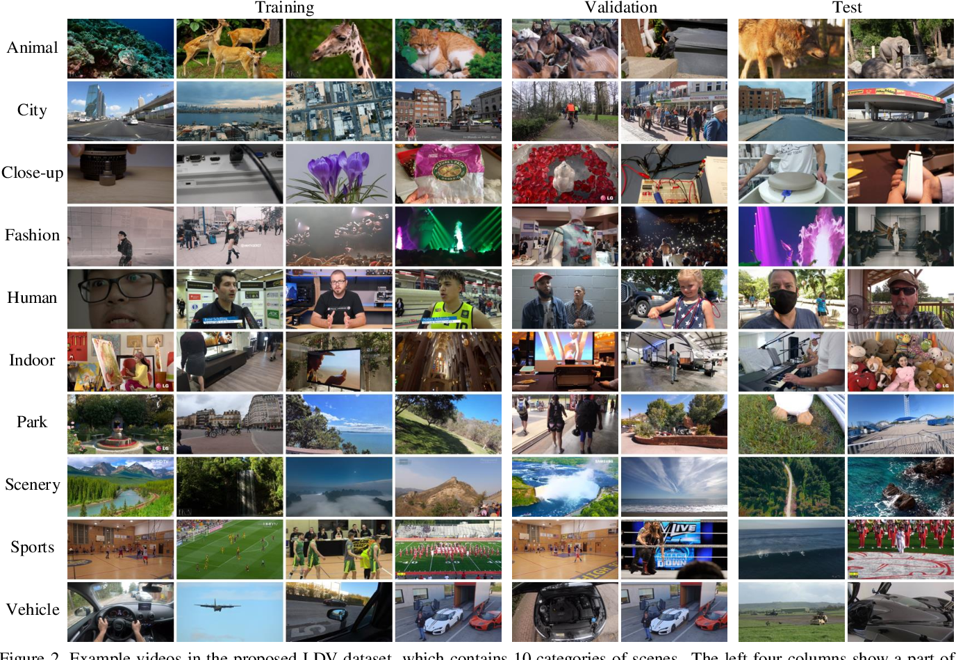Figure 3 for NTIRE 2021 Challenge on Quality Enhancement of Compressed Video: Dataset and Study