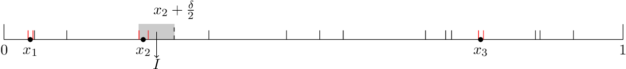 Figure 2 for Learner-Private Online Convex Optimization