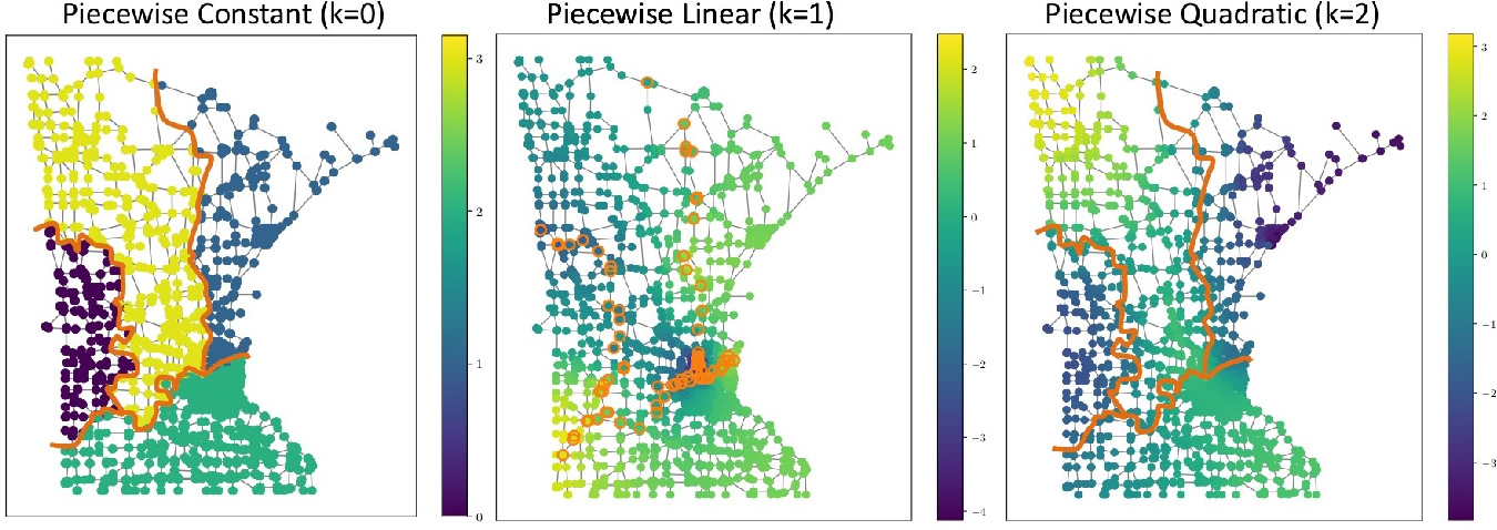 Figure 1 for Vector-Valued Graph Trend Filtering with Non-Convex Penalties