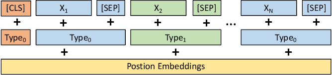 Figure 3 for Generating Informative Dialogue Responses with Keywords-Guided Networks