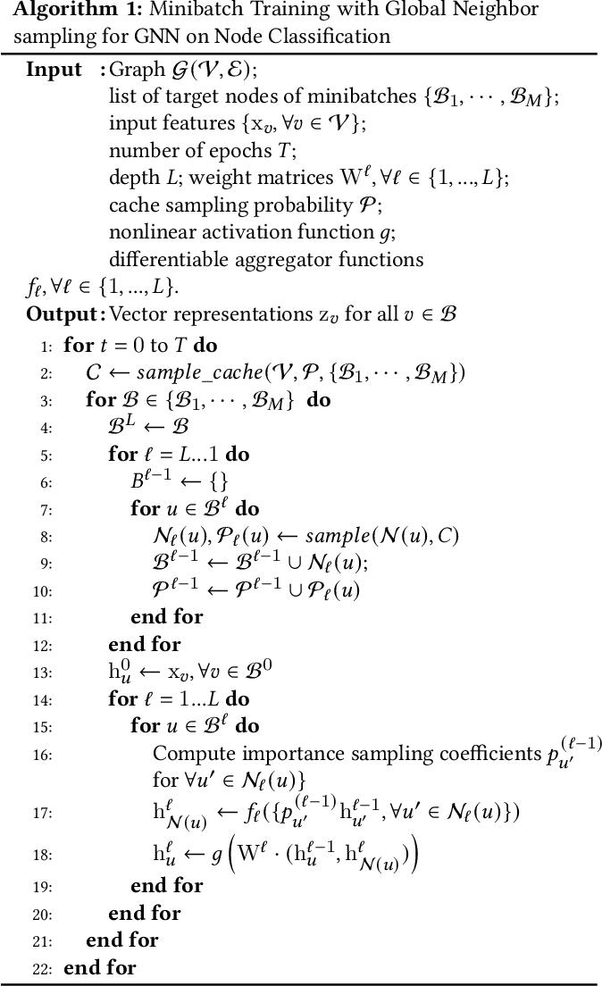 Figure 1 for Global Neighbor Sampling for Mixed CPU-GPU Training on Giant Graphs