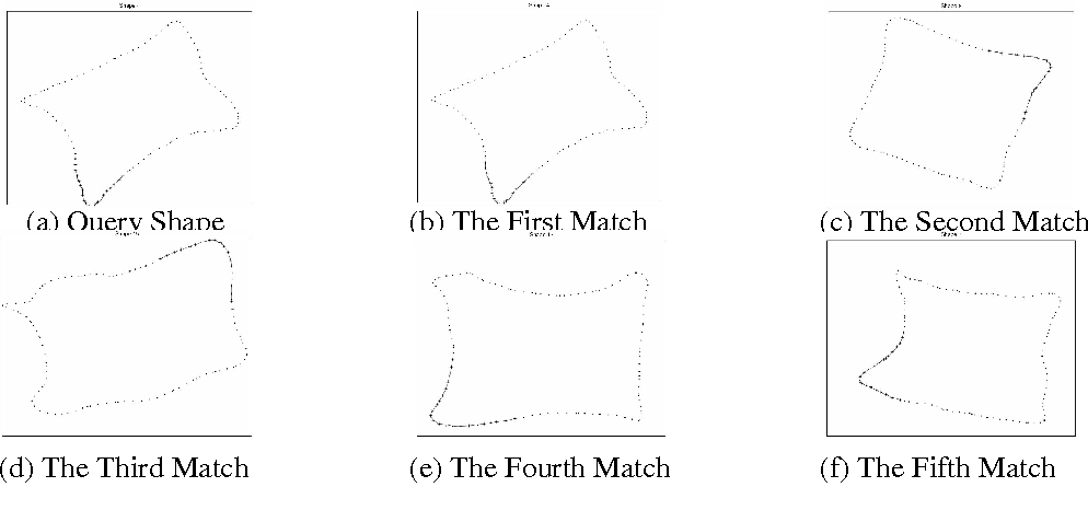 Partial shape matching of spine X-ray shapes using dynamic