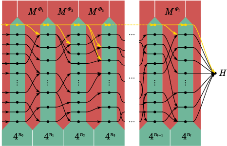 Figure 2 for On the statistical complexity of quantum circuits