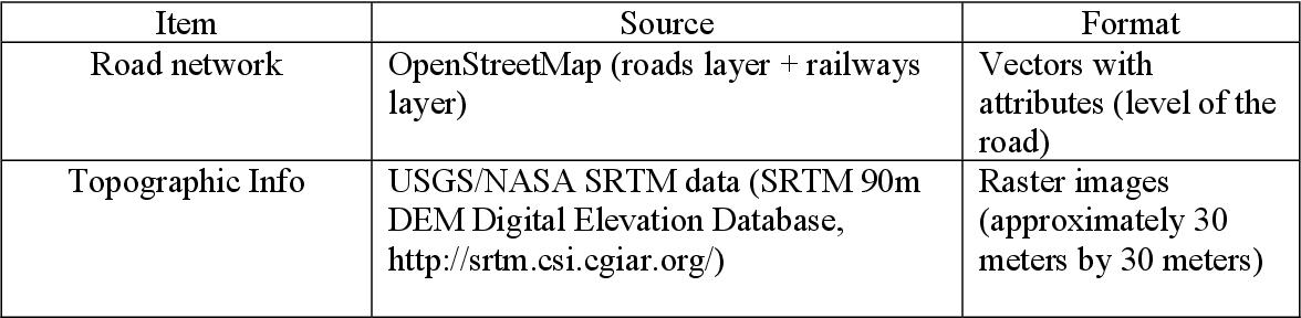 Figure 2 for DeepStreet: A deep learning powered urban street network generation module