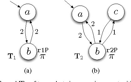Figure 1 for Robust Multi-Robot Optimal Path Planning with Temporal Logic Constraints