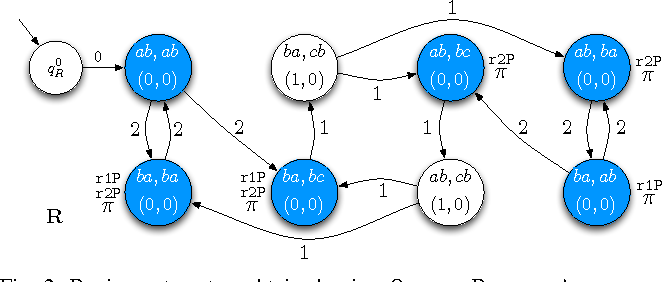 Figure 2 for Robust Multi-Robot Optimal Path Planning with Temporal Logic Constraints