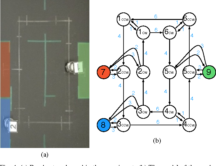 Figure 4 for Robust Multi-Robot Optimal Path Planning with Temporal Logic Constraints