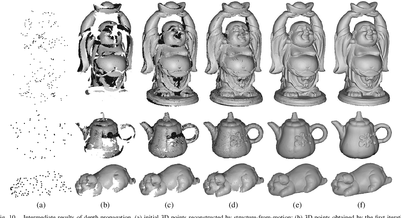 Figure 2 for Multi-View Photometric Stereo: A Robust Solution and Benchmark Dataset for Spatially Varying Isotropic Materials