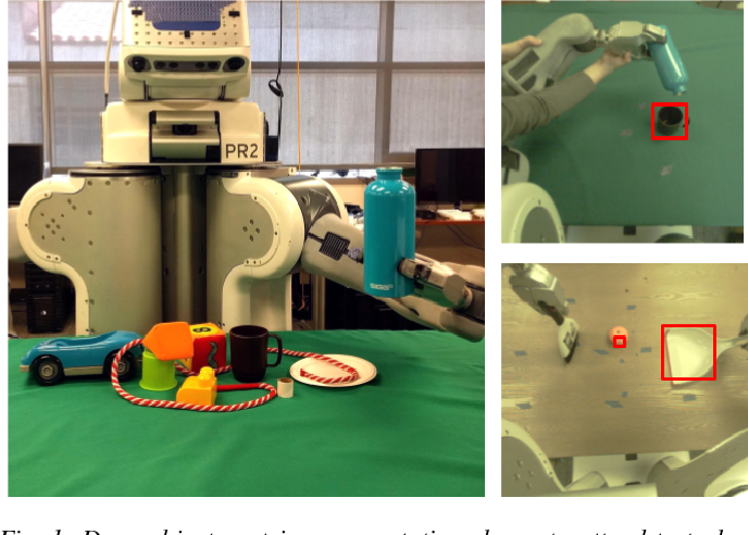 Figure 1 for Deep Object-Centric Representations for Generalizable Robot Learning