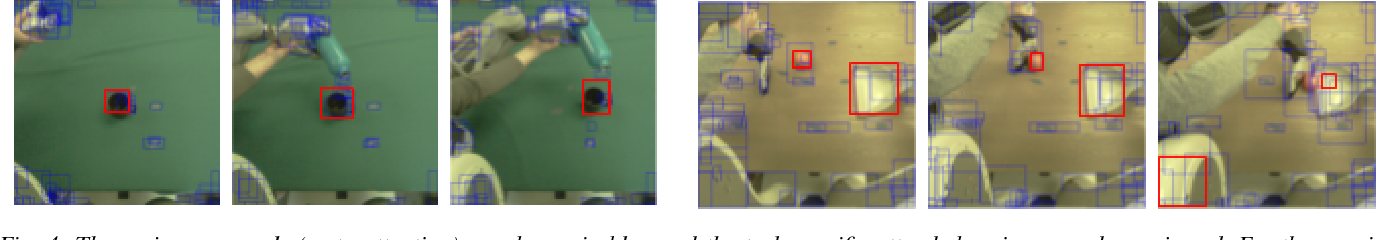 Figure 4 for Deep Object-Centric Representations for Generalizable Robot Learning