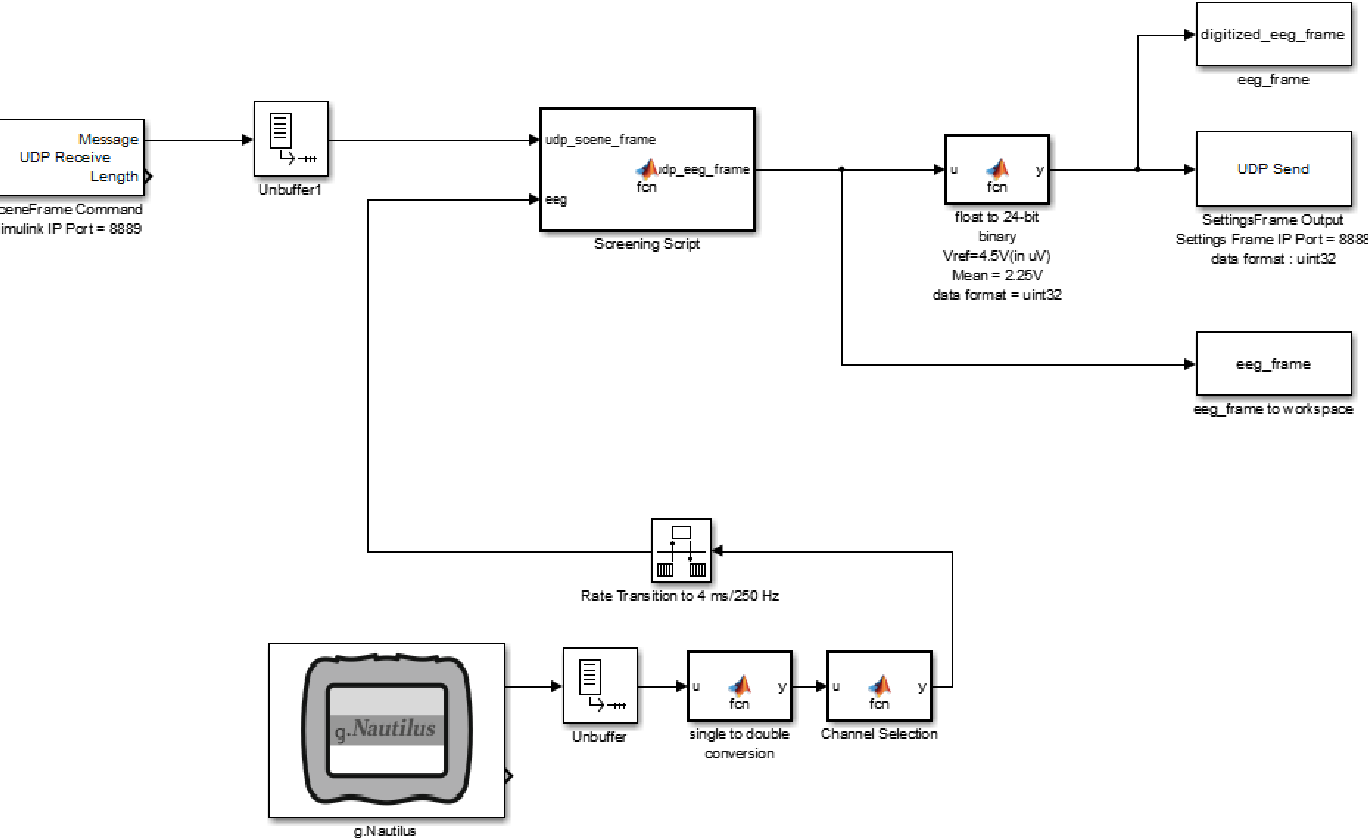Figure 3 from A Matlab/Simulink framework for real time
