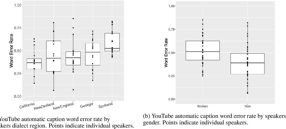 Figure 1 for Principled Frameworks for Evaluating Ethics in NLP Systems