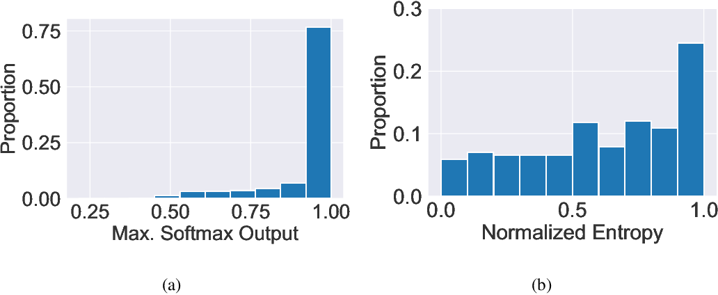 Figure 1 for Global Multiclass Classification from Heterogeneous Local Models