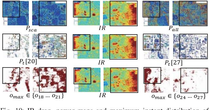 Figure 2 for PowerNet: Transferable Dynamic IR Drop Estimation via Maximum Convolutional Neural Network