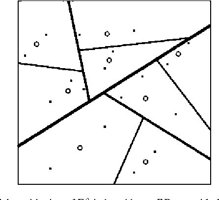 Figure 1 for Random projection trees for vector quantization