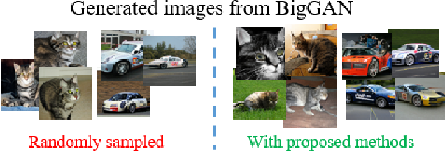 Figure 1 for This dataset does not exist: training models from generated images