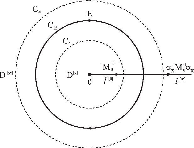 Figure 2 From Pure Su 2 Gauge Theory Partition Function And
