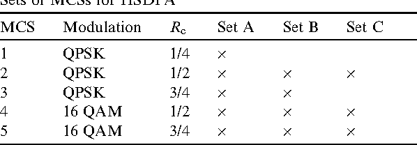 Table 1 from High Speed Downlink Packet Access (HSDPA