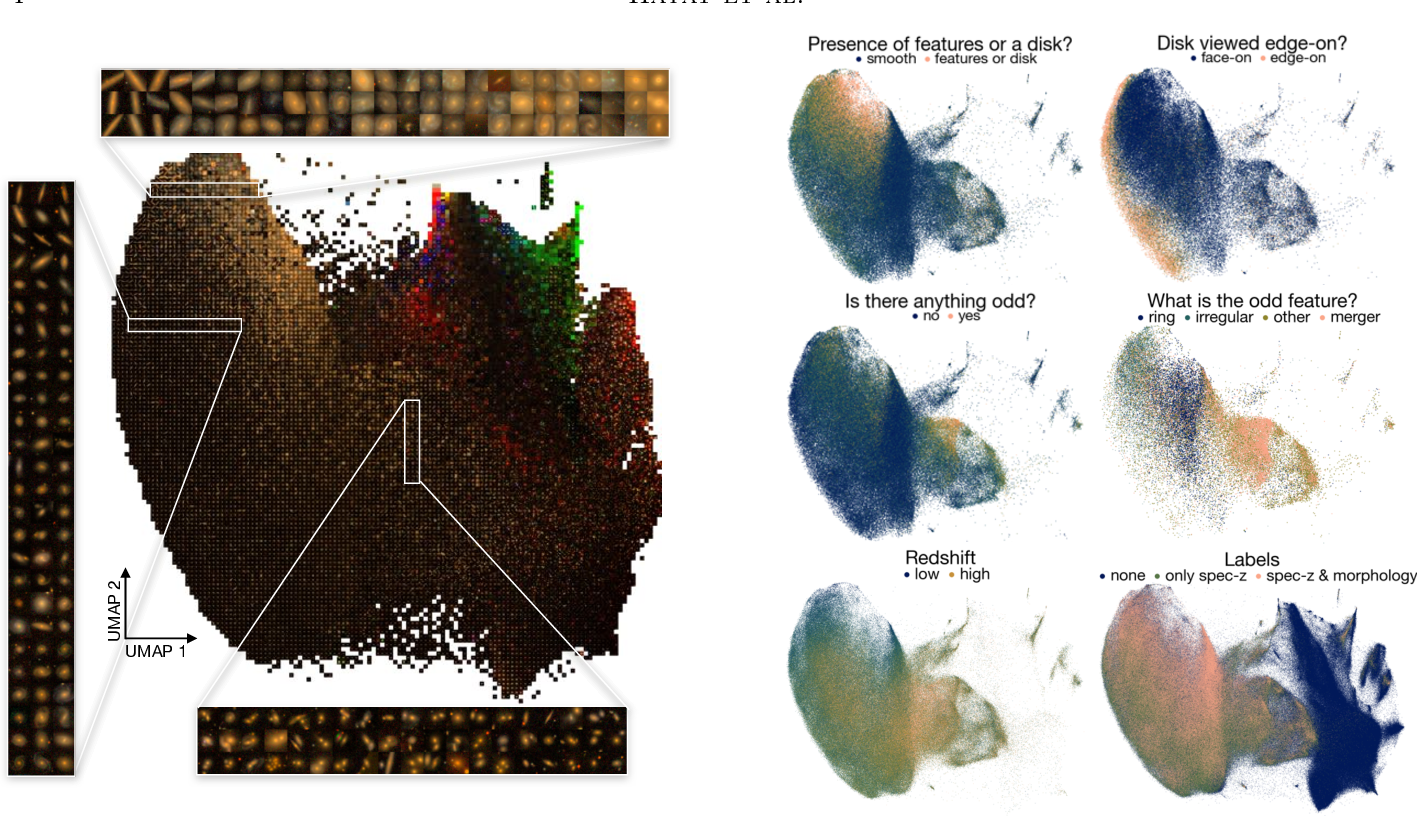 Figure 2 for Self-Supervised Representation Learning for Astronomical Images
