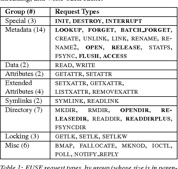 Fuse Symbolic Link Schematics Wiring Diagrams