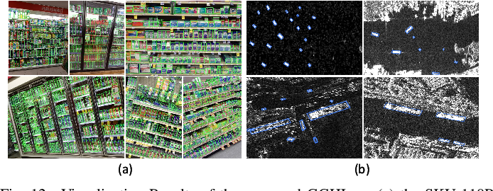Figure 4 for A General Gaussian Heatmap Labeling for Arbitrary-Oriented Object Detection