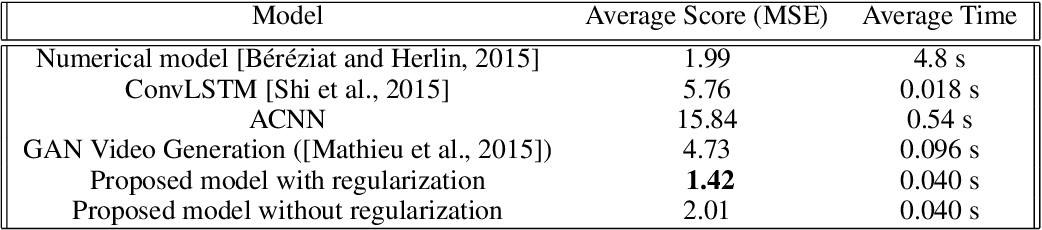 Figure 2 for Deep Learning for Physical Processes: Incorporating Prior Scientific Knowledge