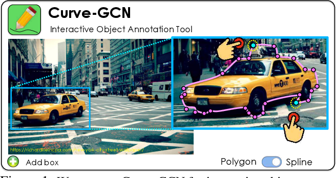 Figure 1 for Fast Interactive Object Annotation with Curve-GCN