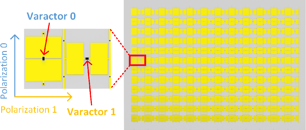 Figure 2 for Design and Implementation of MIMO Transmission Based on Dual-Polarized Reconfigurable Intelligent Surface