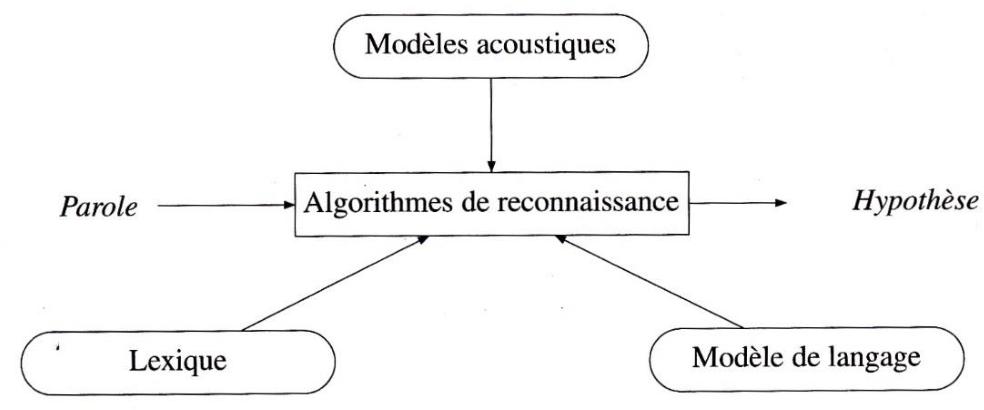 Aegisub - Semantic Scholar