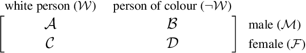 Figure 1 for Evaluating Debiasing Techniques for Intersectional Biases