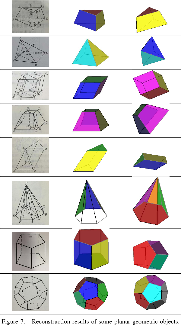 Figure 7. Reconstruction results of some planar geometric objects.