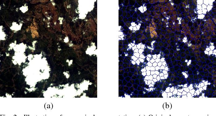 Figure 2 for Super-pixel cloud detection using Hierarchical Fusion CNN