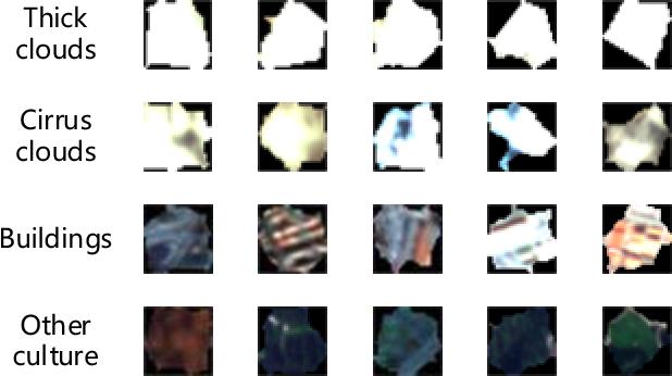 Figure 3 for Super-pixel cloud detection using Hierarchical Fusion CNN
