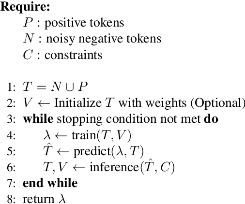 Figure 3 for Named Entity Recognition with Partially Annotated Training Data