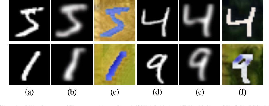 Figure 2 for Show, Attend and Translate: Unsupervised Image Translation with Self-Regularization and Attention