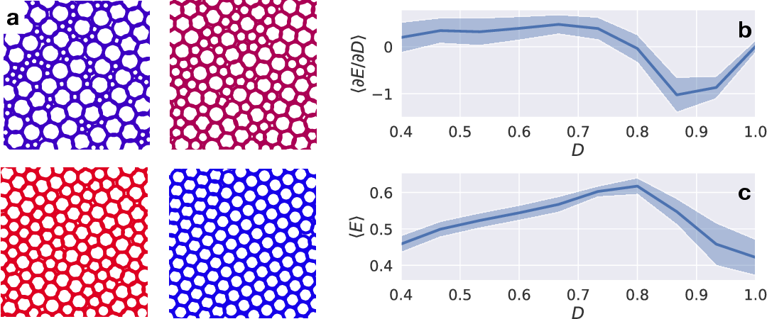 Figure 3 for JAX, M.D.: End-to-End Differentiable, Hardware Accelerated, Molecular Dynamics in Pure Python