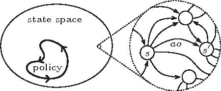 Figure 1 for Convergence of Bayesian Control Rule